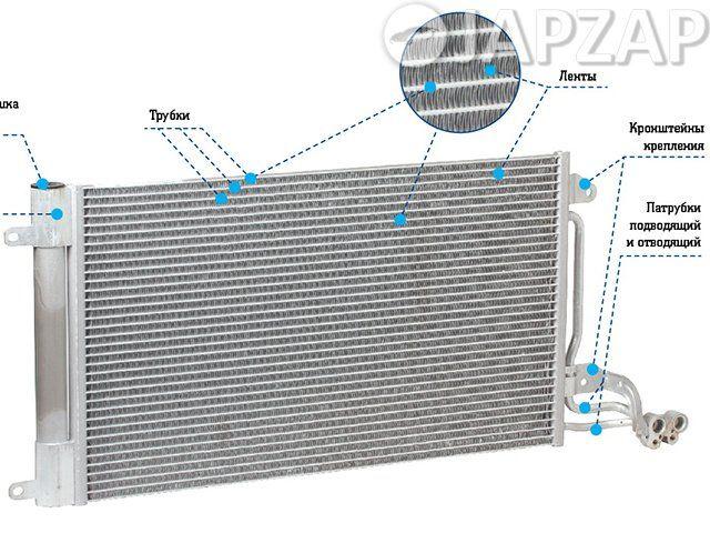 Радиатор кондиционера для Honda Fit GD